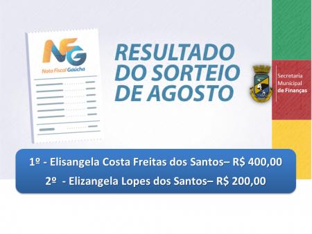 Realizado o sorteio de prêmios do programa Nota Fiscal Gaúcha (NFG) referente ao mês de Agosto/2021